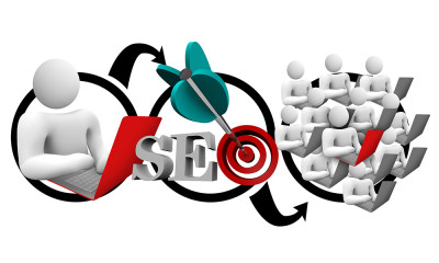 SEO Services Melbourne.