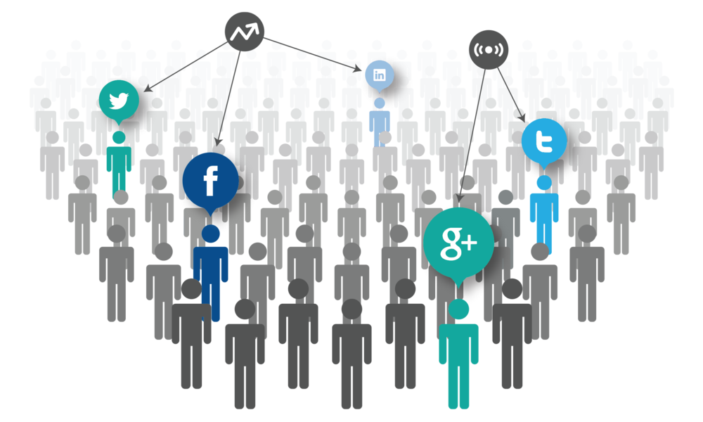 Social Networking Attributes and Its Impact on Today's Generation
