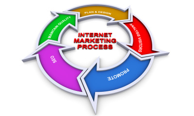 Internet-Marketing-Services