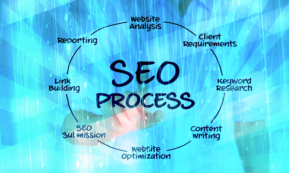 SEO in Melbourne: Offering Focus on Your Business