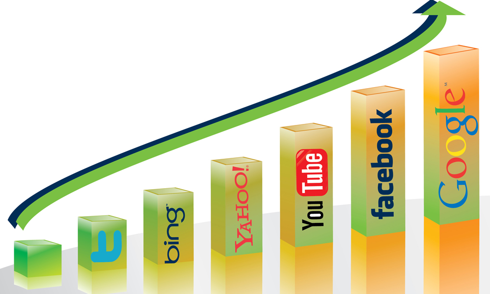 Avail Yourself with Online Marketing Services