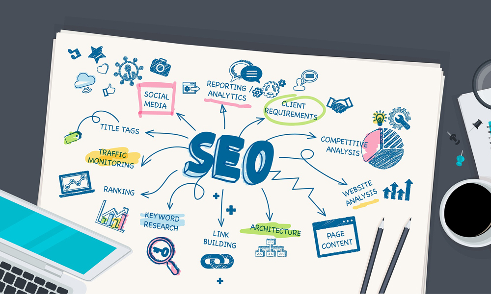 Market Your E-Commerce Business with Effective SEO Services