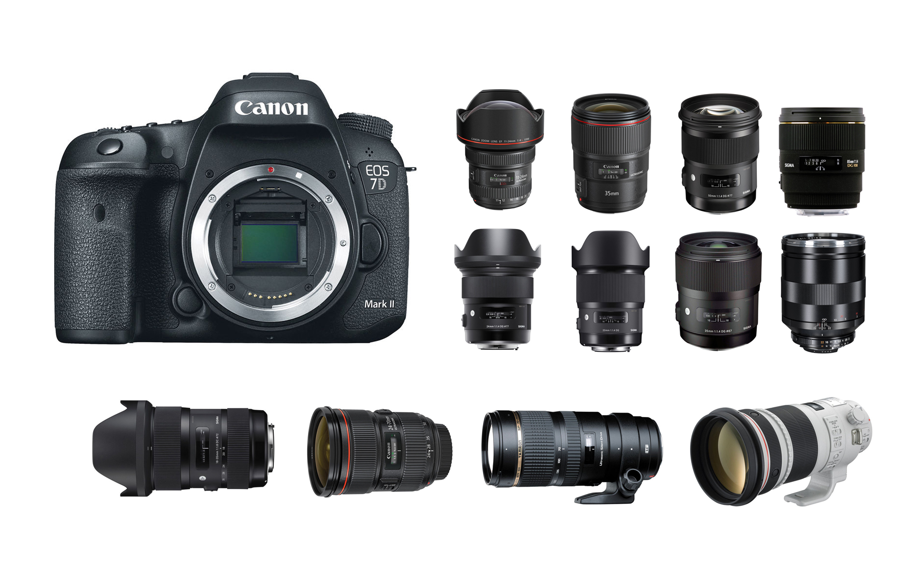 Where Do You Get Rental Lenses For DSLR Cameras in Bangalore?