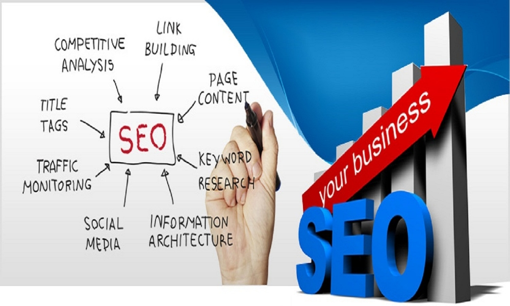 Top Reasons to use SEO Service