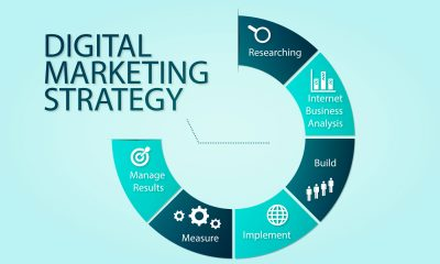 Digital Marketing and Its Influence in Business Strategies