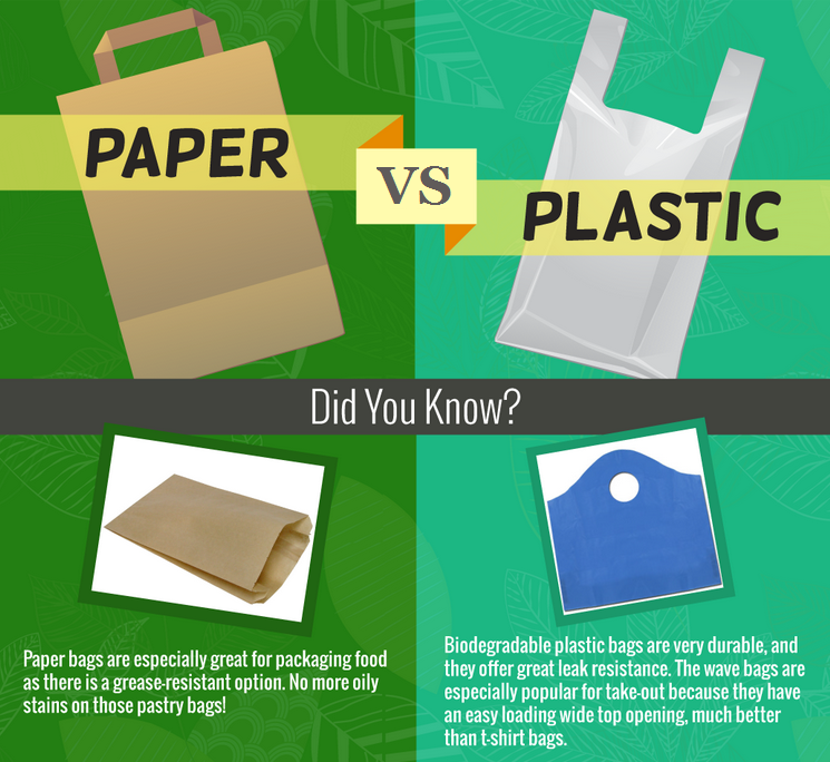 What's the Difference Between Paper Packaging and Plastic Packaging?
