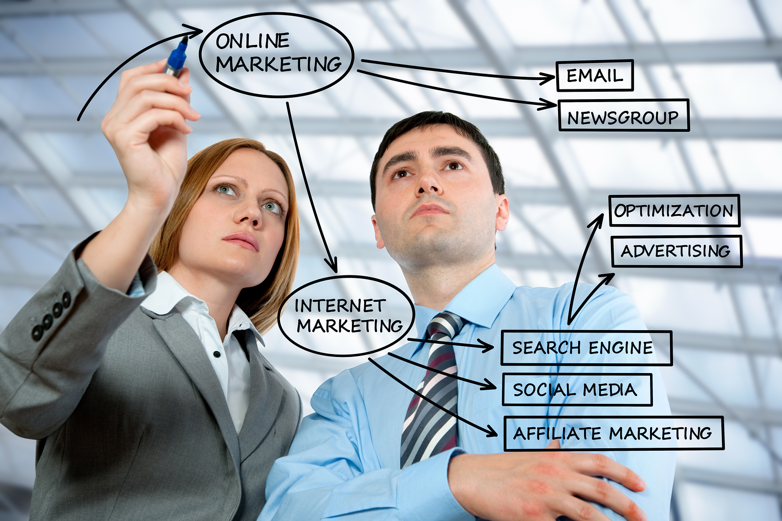 Have the Best Online Marketing Services and Develop your Business