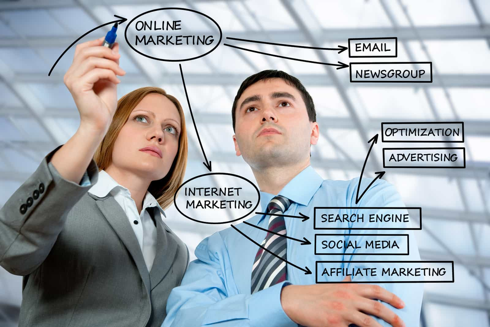 Online Marketing Company: What Services It Has In its Package