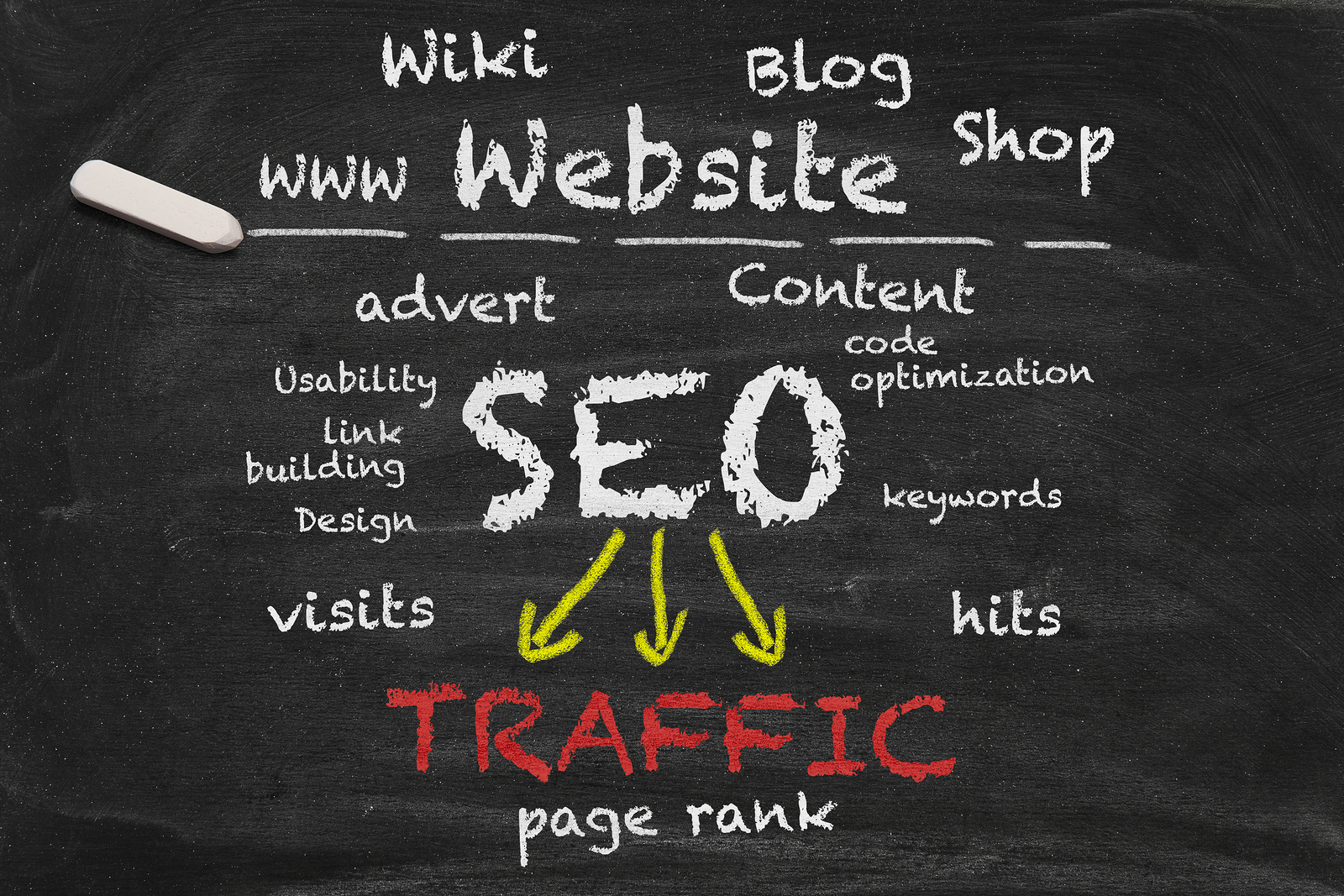 Some tip to find the best SEO Melbourne company for SEO