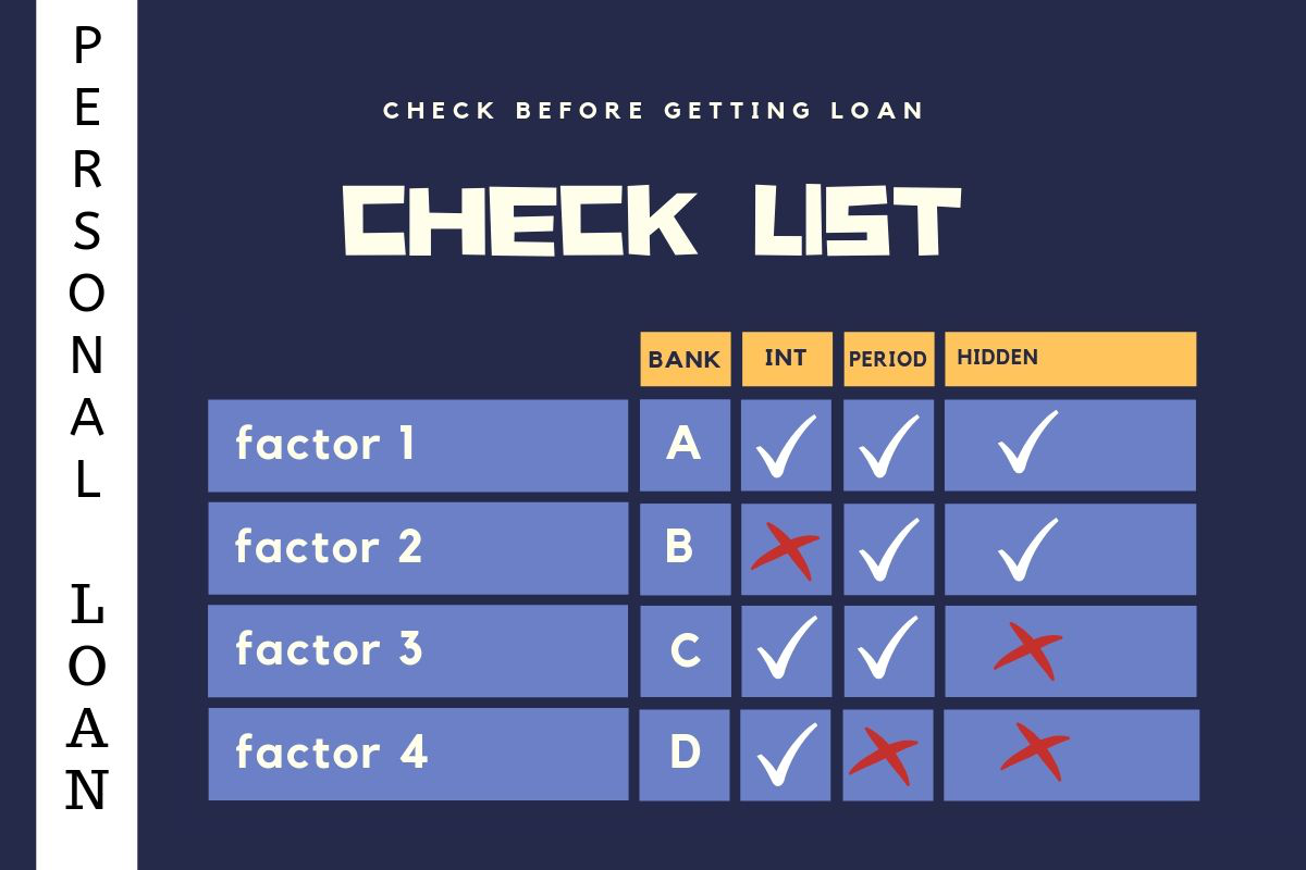 Check-Before-Loan