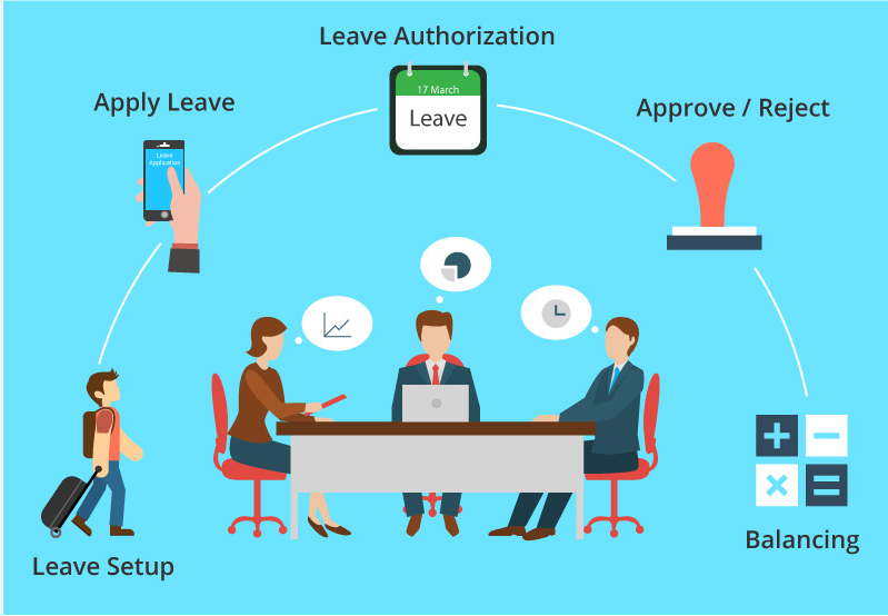 Cloud-based Leave Management System a Futuristic Approach to Streamline the Process