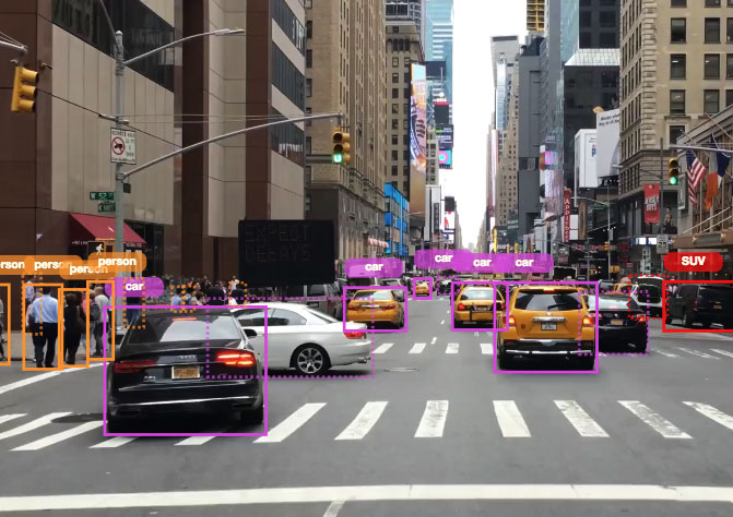 ADAS Annotation for Traffic Detection