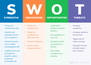 swot-analysis-header