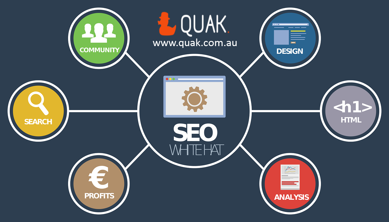 SEO Adelaide: Know the Many Benefits