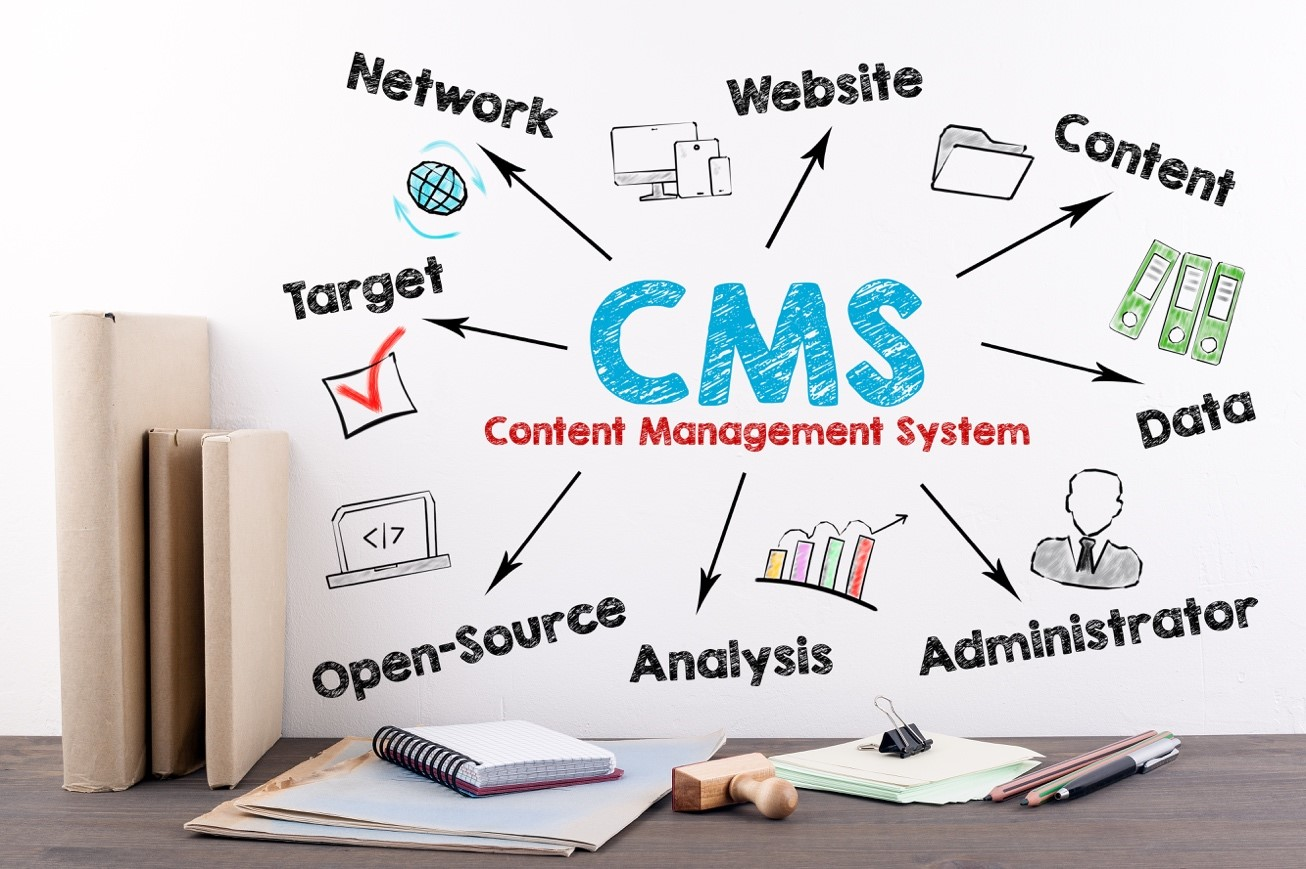 Managing Content Is the Solution To Success