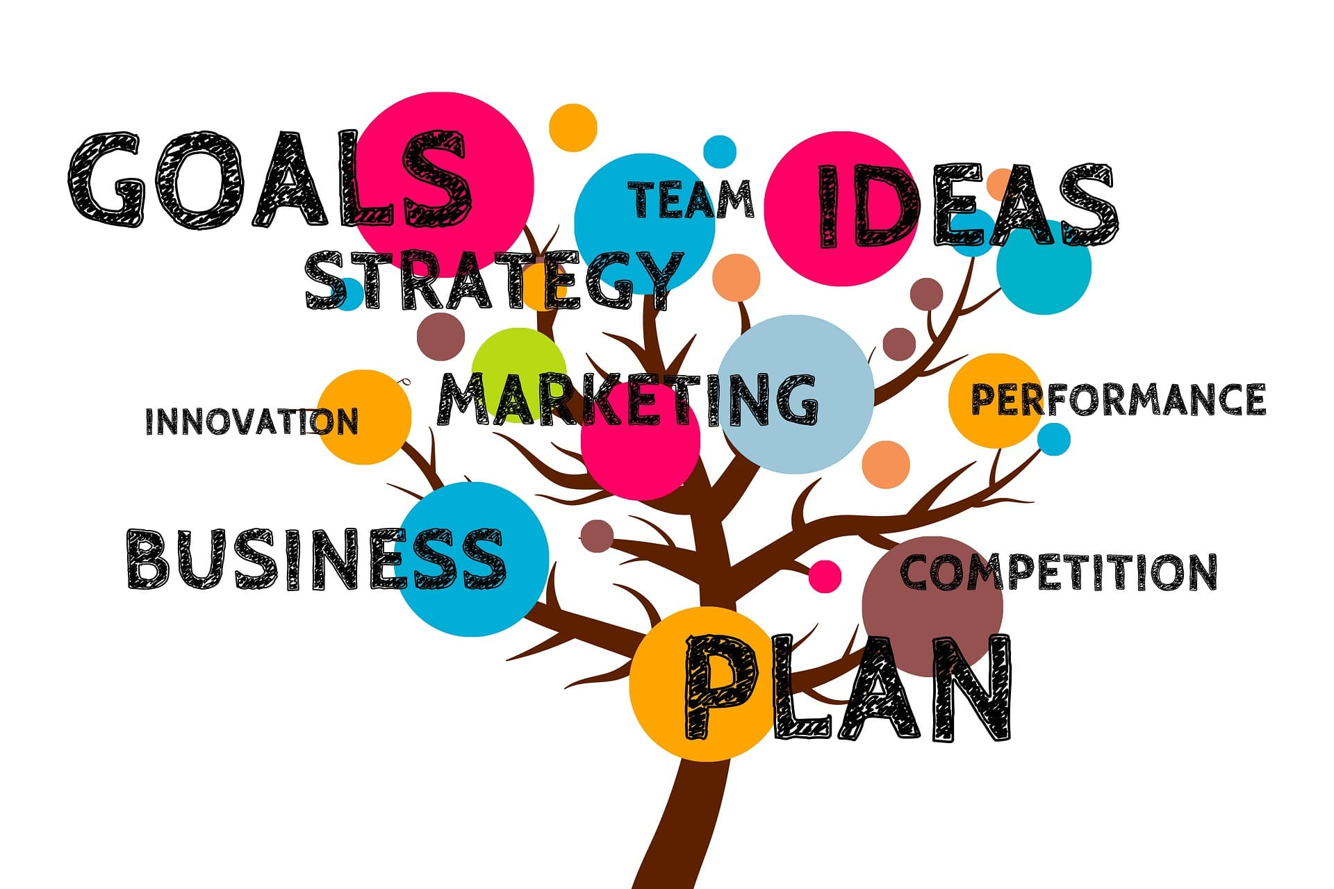 Top 10 Steps to Create a Solid Marketing Proposal