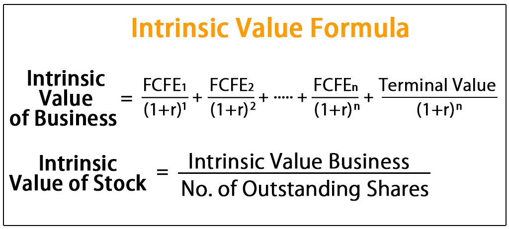 How to Calculate Those Intrinsic Stock Values