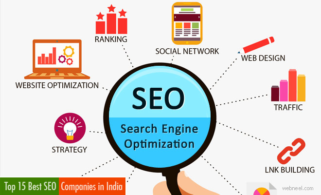 SEO service in India, its Types and what all you need to know!