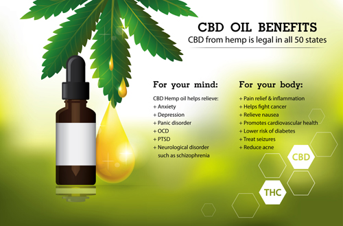 The Health Benefits of CBD Products