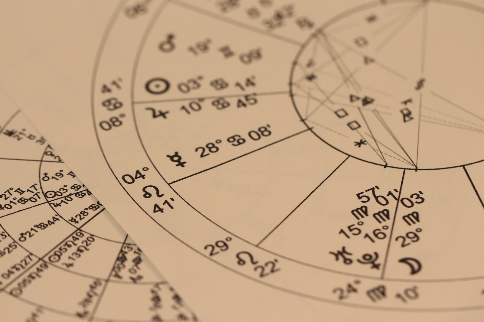 Decoding your Horoscope: Which Career is Right for you?