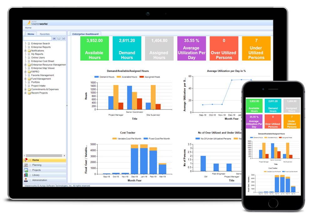 Key Features of Best Performance Management Software