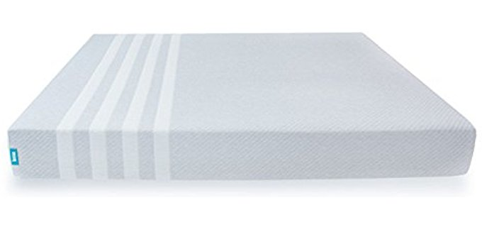 A Complete Guide On Mattress: What Mattress Thickness You Should Prefer