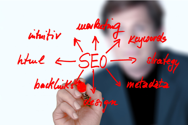 SEO Trends That Every Digital Marketer Must Know in 2020