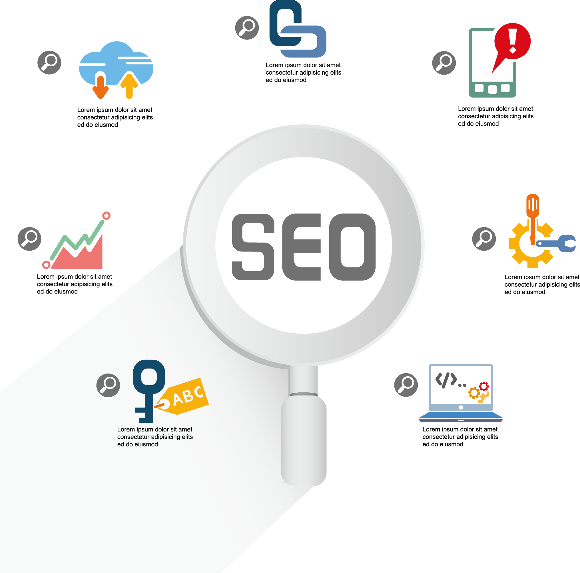 Pay For Performance SEO- How it can Help Businesses