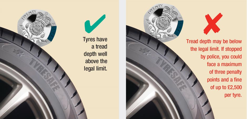 Signs That Indicate the Need for Tyre Replacement