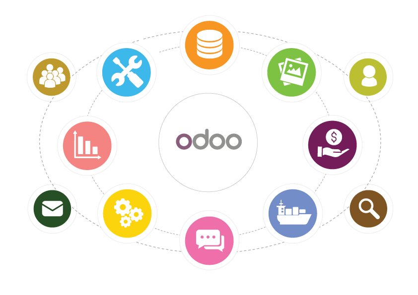 Odoo Apps Customization: Customize Your ERP to Suites Your Business Needs